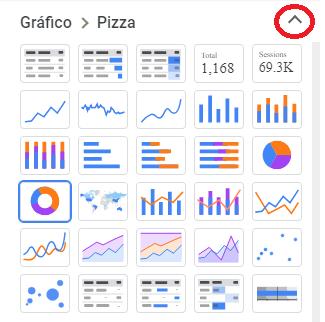 Opções de gráficos do Google Data Studio