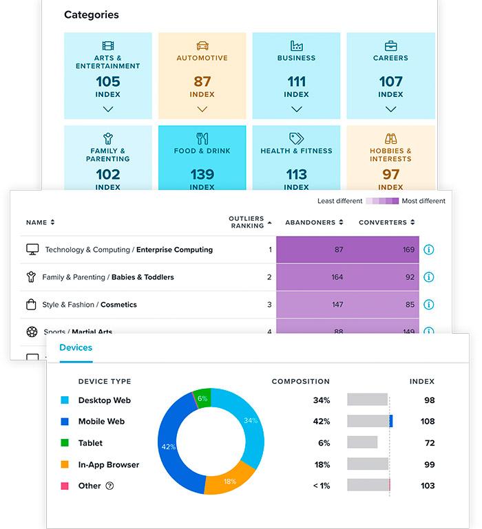 relatórios da ferramenta Quantcast